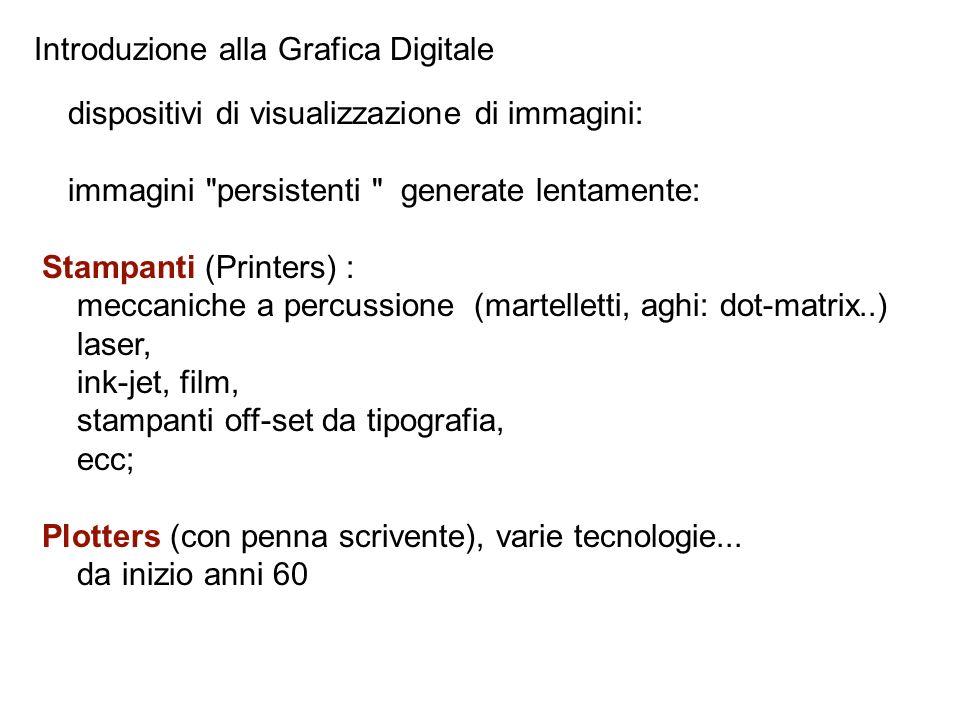 Introduzione alla Grafica Digitale dispositivi di visualizzazione di immagini: immagini