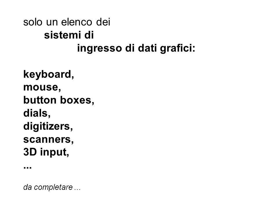 solo un elenco dei sistemi di ingresso di dati grafici: keyboard, mouse, button boxes, dials, digitizers, scanners, 3D input,...