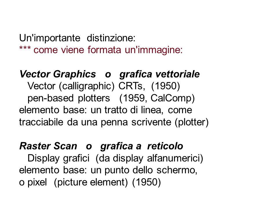 Un importante distinzione: *** come viene formata un immagine: Vector Graphics o grafica vettoriale Vector (calligraphic) CRTs, (1950) pen-based plotters (1959, CalComp) elemento base: un tratto di linea, come tracciabile da una penna scrivente (plotter) Raster Scan o grafica a reticolo Display grafici (da display alfanumerici) elemento base: un punto dello schermo, o pixel (picture element) (1950)