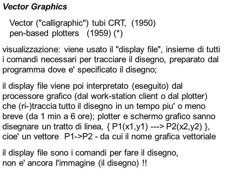 Vector Graphics Vector ( calligraphic ) tubi CRT, (1950) pen-based plotters (1959) (*) visualizzazione: viene usato il display file , insieme di tutti i comandi necessari per tracciare il disegno, preparato dal programma dove e specificato il disegno; il display file viene poi interpretato (eseguito) dal processore grafico (dal work-station client o dal plotter) che (ri-)traccia tutto il disegno in un tempo piu o meno breve (da 1 min a 6 ore); plotter e schermo grafico sanno disegnare un tratto di linea, { P1(x1,y1) ---> P2(x2,y2) }, cioe un vettore P1->P2 - da cui il nome grafica vettoriale il display file sono i comandi per fare il disegno, non e ancora l immagine (il disegno) !!