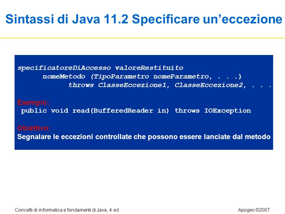 Concetti di informatica e fondamenti di Java, 4 ed.Apogeo ©2007 Sintassi di Java 11.2 Specificare uneccezione specificatoreDiAccesso valoreRestituito