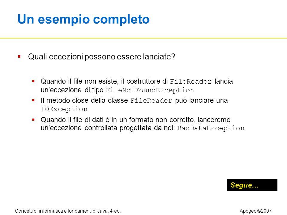 Concetti di informatica e fondamenti di Java, 4 ed.Apogeo ©2007 Un esempio completo Quali eccezioni possono essere lanciate.