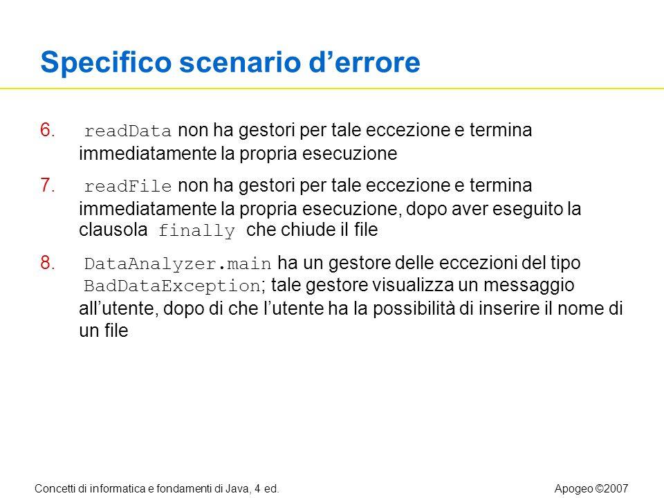 Concetti di informatica e fondamenti di Java, 4 ed.Apogeo ©2007 Specifico scenario derrore 6.