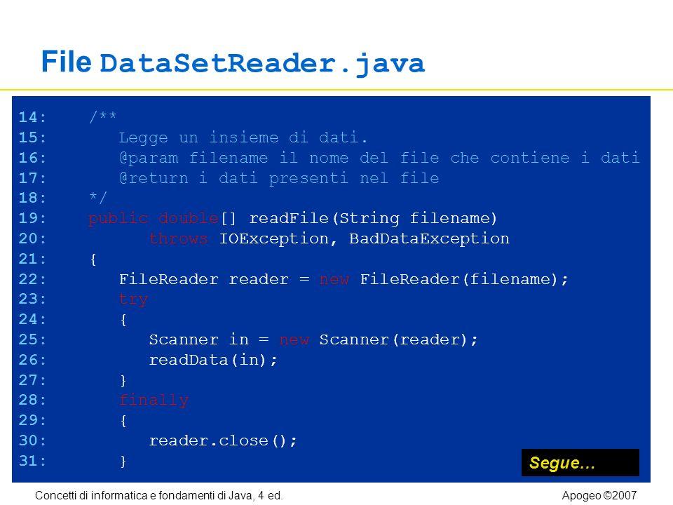 Concetti di informatica e fondamenti di Java, 4 ed.Apogeo ©2007 File DataSetReader.java 14: /** 15: Legge un insieme di dati.