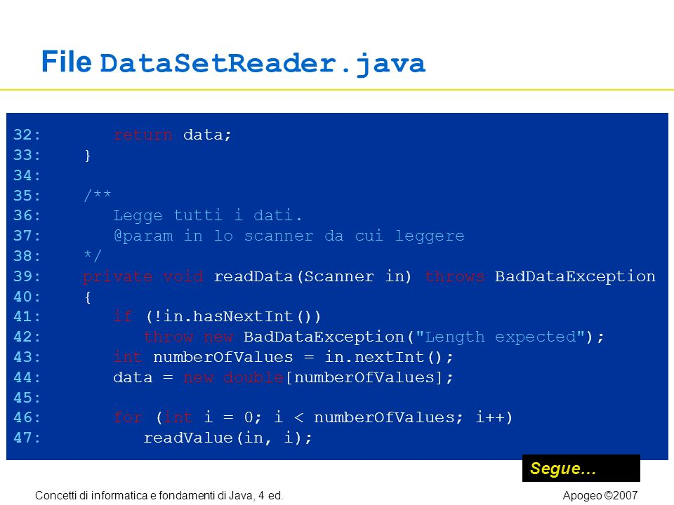 Concetti di informatica e fondamenti di Java, 4 ed.Apogeo ©2007 File DataSetReader.java 32: return data; 33: } 34: 35: /** 36: Legge tutti i dati.