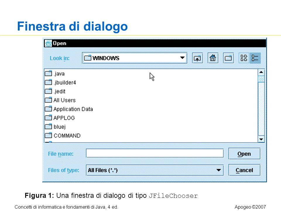 Concetti di informatica e fondamenti di Java, 4 ed.Apogeo ©2007 Finestra di dialogo Figura 1: Una finestra di dialogo di tipo JFileChooser