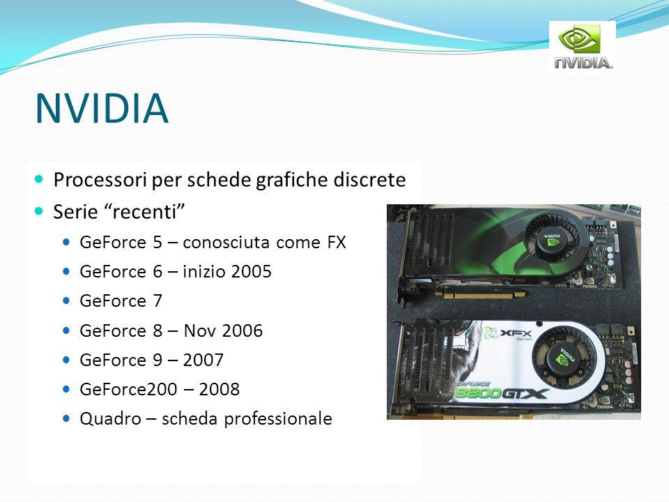 NVIDIA Processori per schede grafiche discrete Serie recenti GeForce 5 – conosciuta come FX GeForce 6 – inizio 2005 GeForce 7 GeForce 8 – Nov 2006 GeF