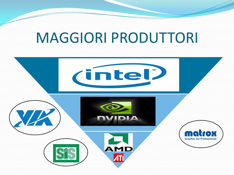 GeForce 8 Principale caratteristica – supportano il modello shader unificato(DirectX10 – Shader Model 4.0) NVIDIA 8800 Ultra da 768MB NVIDIA 8800 GTX da 768MB NVIDIA 8800 GT da 512MB o 1GB NVIDIA 8800 GTS da 640MB o 320MB NVIDIA 8800 GTS da 512MB NVIDIA 8600 GTS da 512MB NVIDIA 8600 GT da 256MB NVIDIA 8500 GT da 256MB o 512MB NVIDIA 8400 GS da 256MB