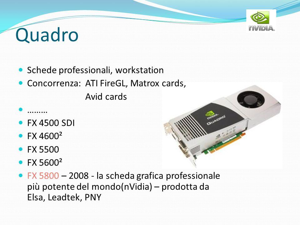 Quadro Schede professionali, workstation Concorrenza: ATI FireGL, Matrox cards, Avid cards ……… FX 4500 SDI FX 4600² FX 5500 FX 5600² FX 5800 – 2008 -