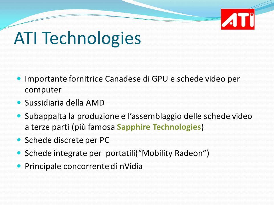 ATI Technologies Importante fornitrice Canadese di GPU e schede video per computer Sussidiaria della AMD Subappalta la produzione e lassemblaggio dell