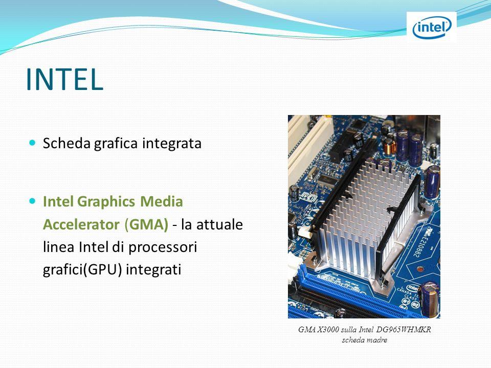 ATI Technologies Importante fornitrice Canadese di GPU e schede video per computer Sussidiaria della AMD Subappalta la produzione e lassemblaggio delle schede video a terze parti (più famosa Sapphire Technologies) Schede discrete per PC Schede integrate per portatili(Mobility Radeon) Principale concorrente di nVidia