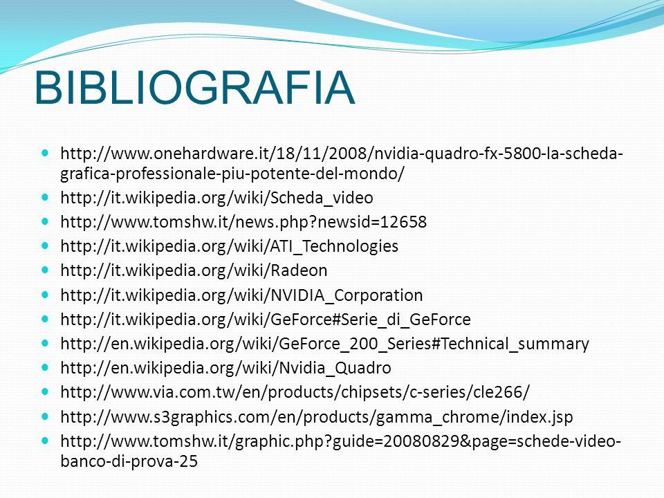 BIBLIOGRAFIA http://www.onehardware.it/18/11/2008/nvidia-quadro-fx-5800-la-scheda- grafica-professionale-piu-potente-del-mondo/ http://it.wikipedia.or