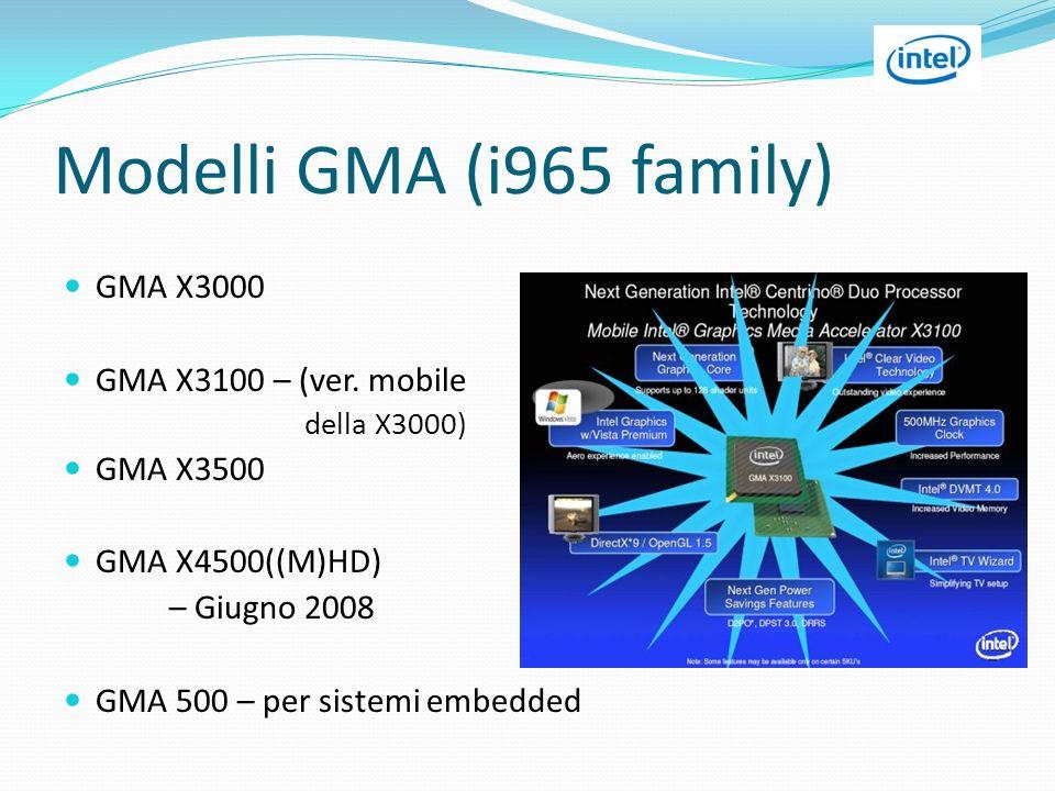 Scheda tecnica delle GMA X3000 X3100X3500X4500X4500HDX4500MHD500 ChipsetG965 GL960, GM965 G35G43,G41G45 GL40, GS45,GM45, GM47 UL11L, US15L, US15W Core clock (MHz) 667400,500667640800320-640100, 200 N.
