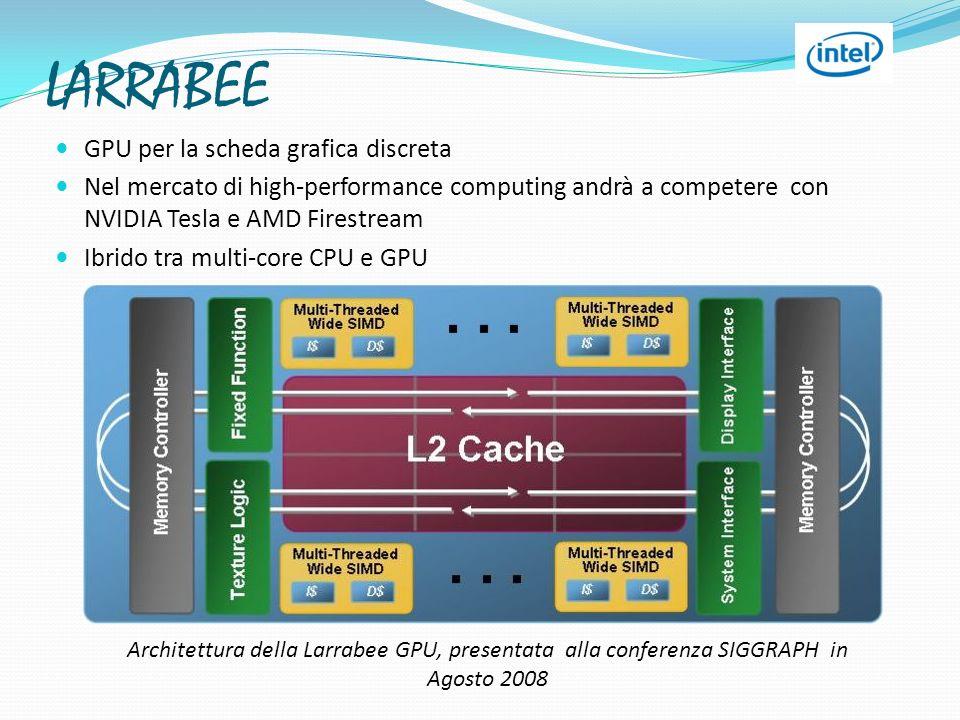 LARRABEE - cache coerenti - compatibilità architettura x86 - unità vettoriali SIMD - campionamento hardware di texture(sottoimmagini) - supporta le tradizionali grafiche rasterizzate 3D(DirectX/OpenGL) - adatto alla GPGPU (General-purpose computing on graphics processing units) CPU GPU IBRIDO: