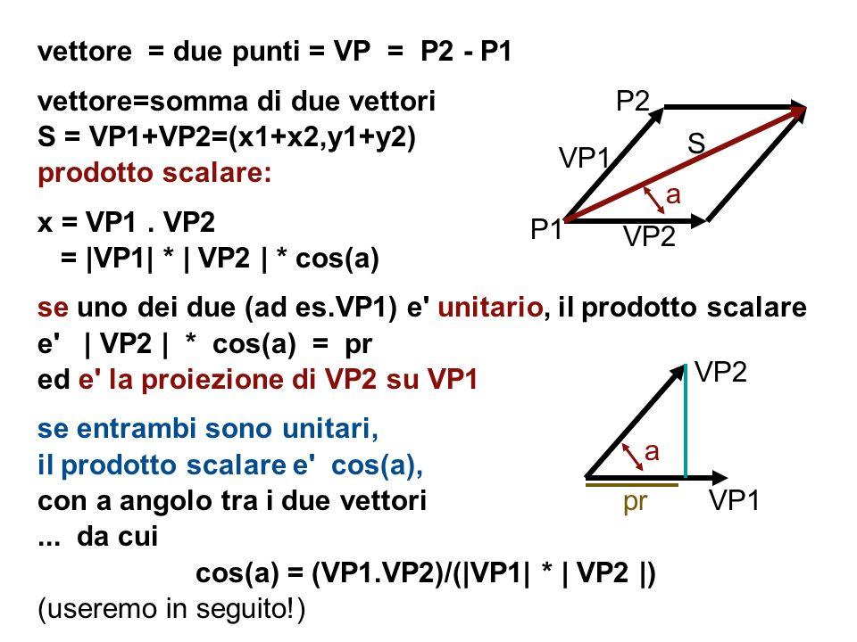 vettore = due punti = VP = P2 - P1 vettore=somma di due vettori S = VP1+VP2=(x1+x2,y1+y2) prodotto scalare: x = VP1. VP2 = |VP1| * | VP2 | * cos(a) se