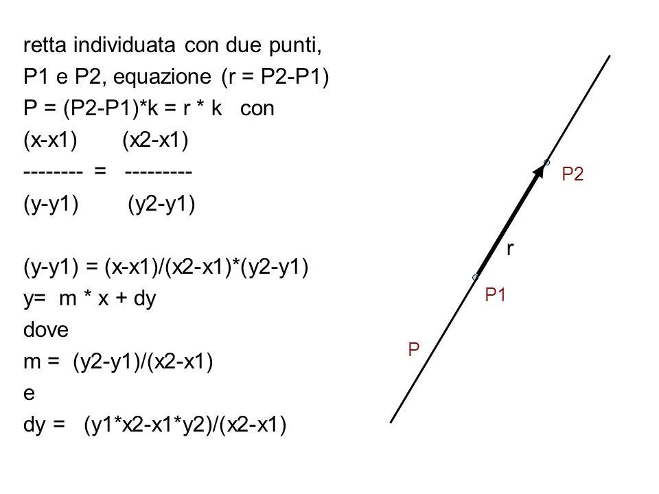 retta individuata con due punti, P1 e P2, equazione (r = P2-P1) P = (P2-P1)*k = r * k con (x-x1) (x2-x1) -------- = --------- (y-y1) (y2-y1) (y-y1) =