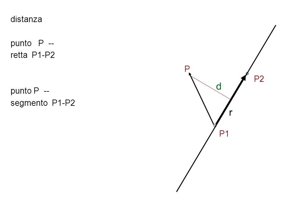 distanza punto P -- retta P1-P2 punto P -- segmento P1-P2 P1 P2 P d r