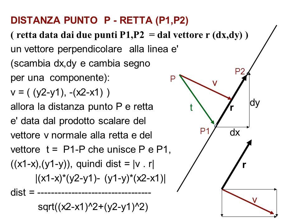 DISTANZA PUNTO P - RETTA (P1,P2) ( retta data dai due punti P1,P2 = dal vettore r (dx,dy) ) un vettore perpendicolare alla linea e' (scambia dx,dy e c