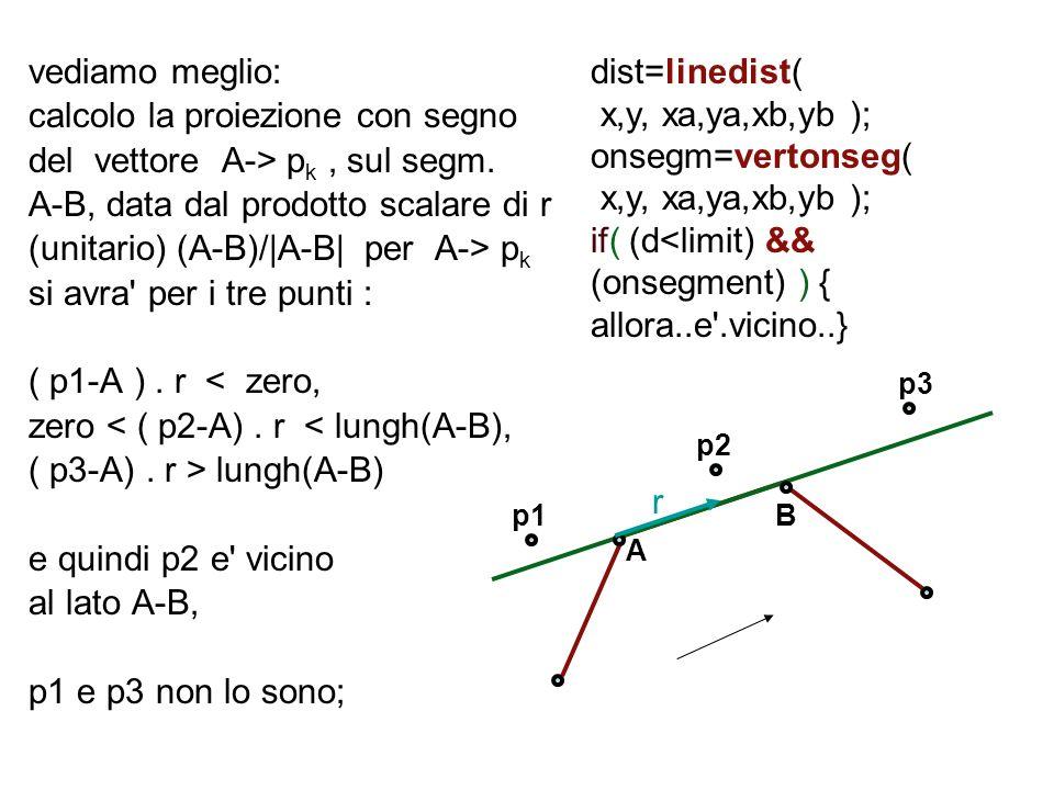 vediamo meglio: calcolo la proiezione con segno del vettore A-> p k, sul segm. A-B, data dal prodotto scalare di r (unitario) (A-B)/|A-B| per A-> p k