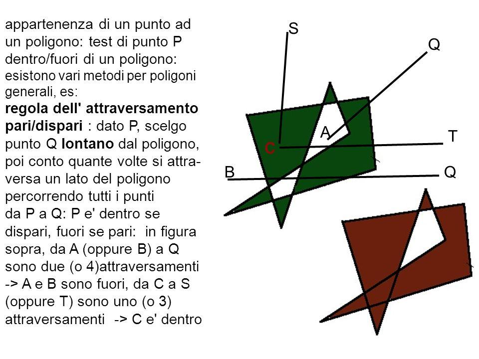 appartenenza di un punto ad un poligono: test di punto P dentro/fuori di un poligono: esistono vari metodi per poligoni generali, es: regola dell' att