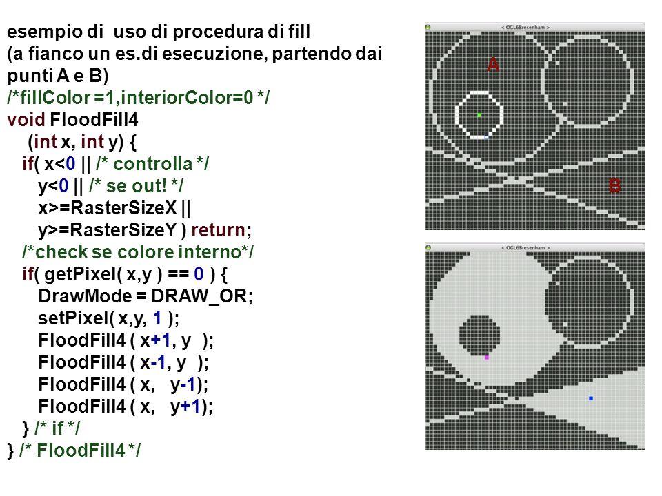 esempio di uso di procedura di fill (a fianco un es.di esecuzione, partendo dai punti A e B) /*fillColor =1,interiorColor=0 */ void FloodFill4 (int x,