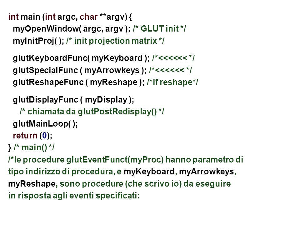 procedura da eseguire se si preme un tasto, notificata dal main al sistema OpenGL glut prima di eseguire il glutMainLoop(); con la glutKeyboardFunc( myKeyboard ): void myKeyboard( unsigned char key, int x, int y) { switch (key) { case b : case B : /* cambia stato */ blend_colors = .