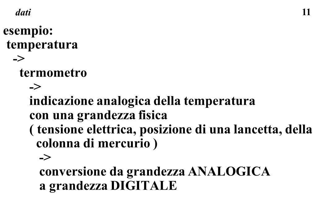 11 dati esempio: temperatura -> termometro -> indicazione analogica della temperatura con una grandezza fisica ( tensione elettrica, posizione di una
