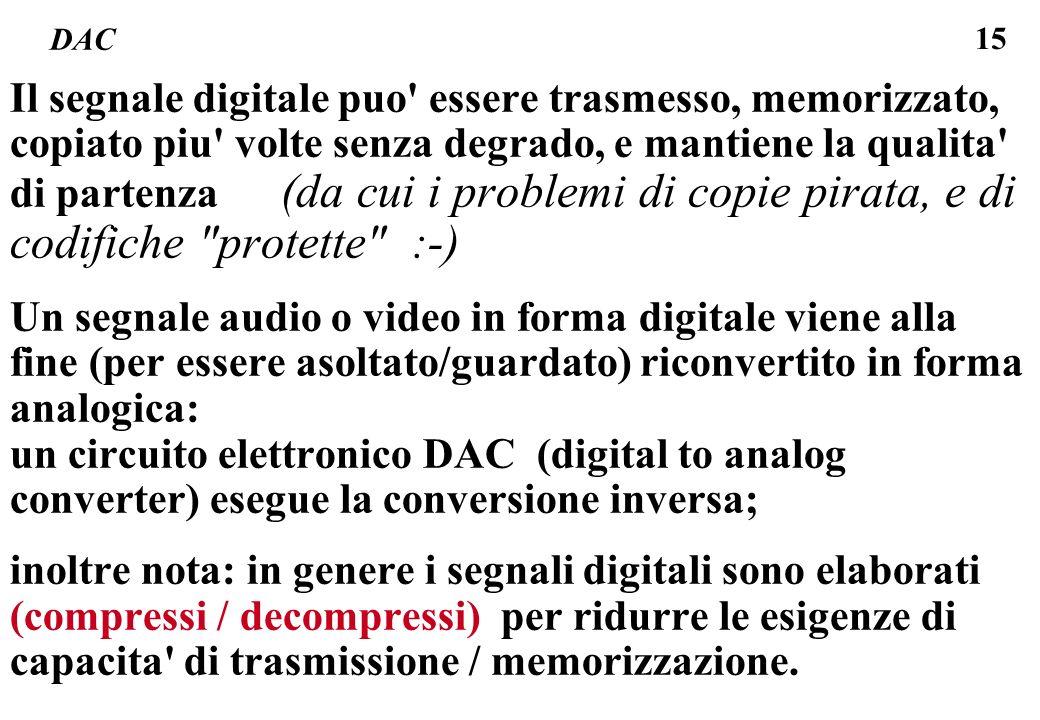 15 DAC Il segnale digitale puo' essere trasmesso, memorizzato, copiato piu' volte senza degrado, e mantiene la qualita' di partenza (da cui i problemi