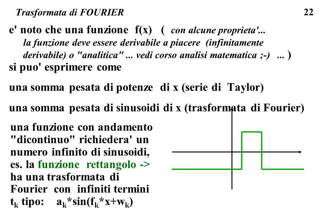 22 Trasformata di FOURIER e' noto che una funzione f(x) ( con alcune proprieta'... la funzione deve essere derivabile a piacere (infinitamente derivab