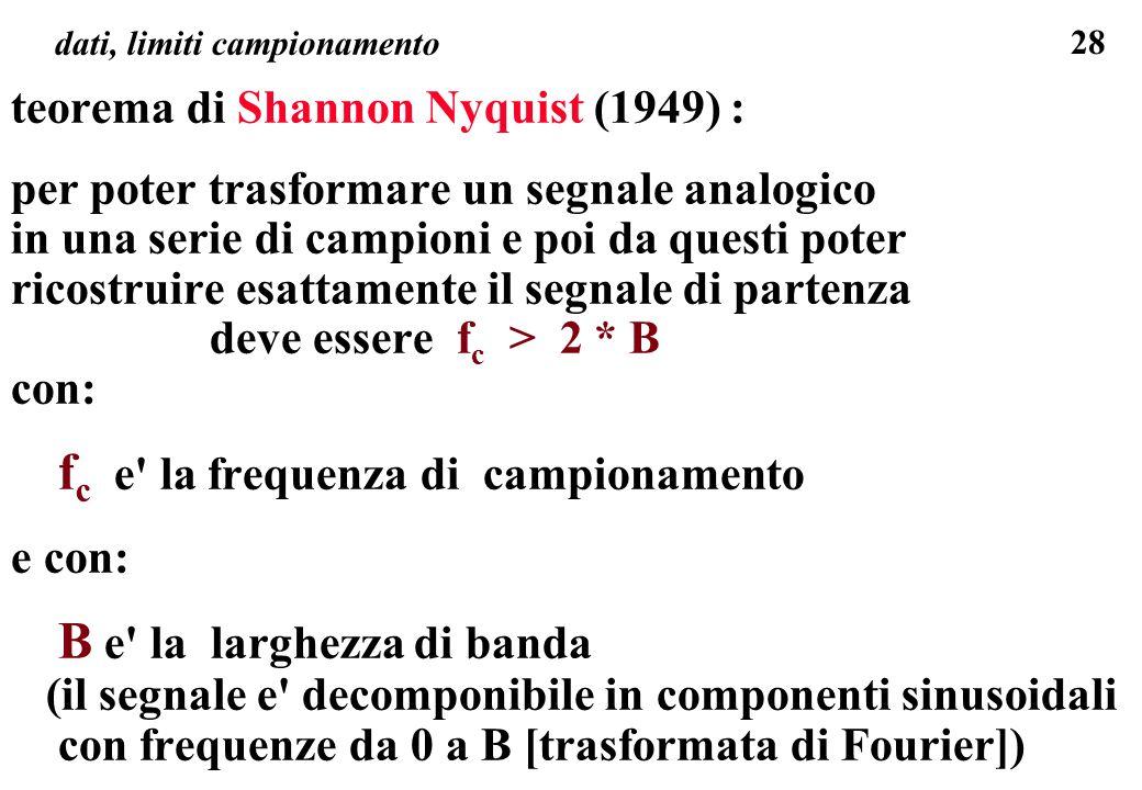 28 dati, limiti campionamento teorema di Shannon Nyquist (1949) : per poter trasformare un segnale analogico in una serie di campioni e poi da questi