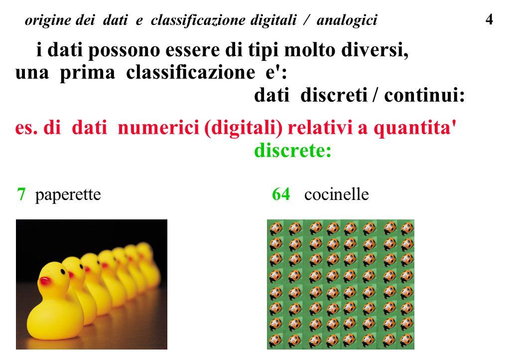 4 origine dei dati e classificazione digitali / analogici i dati possono essere di tipi molto diversi, una prima classificazione e': dati discreti / c