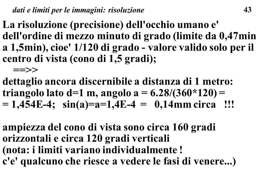 43 dati e limiti per le immagini: risoluzione La risoluzione (precisione) dell'occhio umano e' dell'ordine di mezzo minuto di grado (limite da 0,47min
