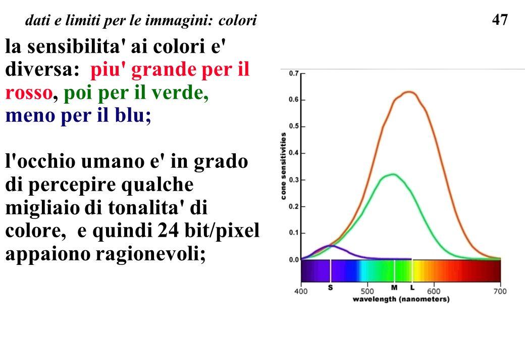 47 dati e limiti per le immagini: colori la sensibilita' ai colori e' diversa: piu' grande per il rosso, poi per il verde, meno per il blu; l'occhio u