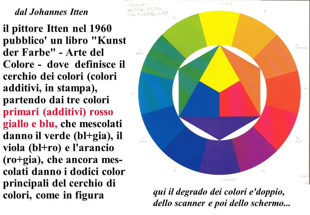 54 dal Johannes Itten il pittore Itten nel 1960 pubblico' un libro