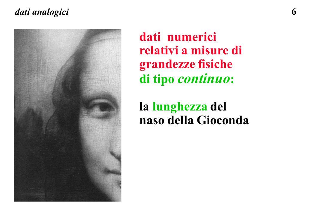 6 dati analogici dati numerici relativi a misure di grandezze fisiche di tipo continuo : la lunghezza del naso della Gioconda