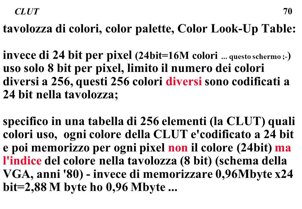 70 CLUT tavolozza di colori, color palette, Color Look-Up Table: invece di 24 bit per pixel (24bit=16M colori... questo schermo ;- ) uso solo 8 bit pe
