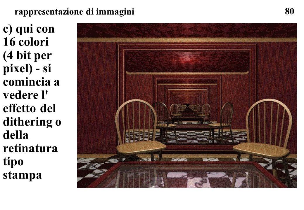 80 rappresentazione di immagini c) qui con 16 colori (4 bit per pixel) - si comincia a vedere l' effetto del dithering o della retinatura tipo stampa