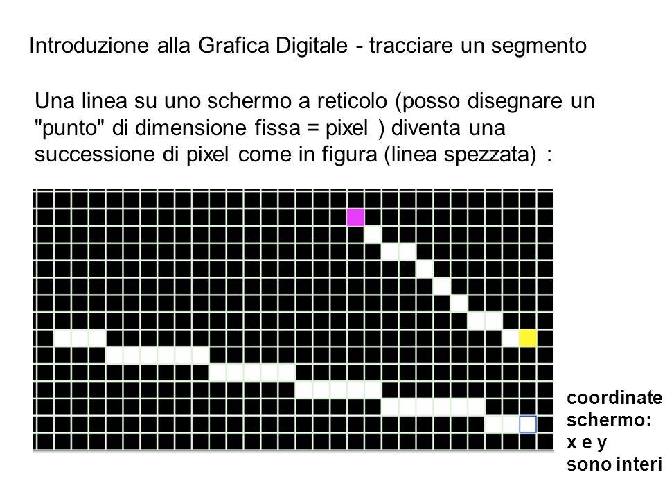 Introduzione alla Grafica Digitale - tracciare un segmento Una linea su uno schermo a reticolo (posso disegnare un