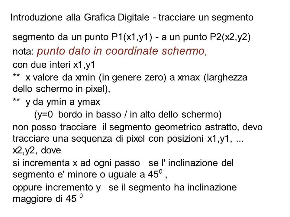 Introduzione alla Grafica Digitale - tracciare un segmento segmento da un punto P1(x1,y1) - a un punto P2(x2,y2) nota: punto dato in coordinate scherm
