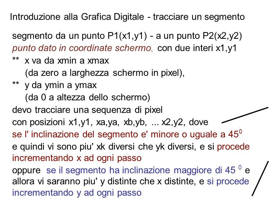 Introduzione alla Grafica Digitale - tracciare un segmento segmento da un punto P1(x1,y1) - a un punto P2(x2,y2) punto dato in coordinate schermo, con