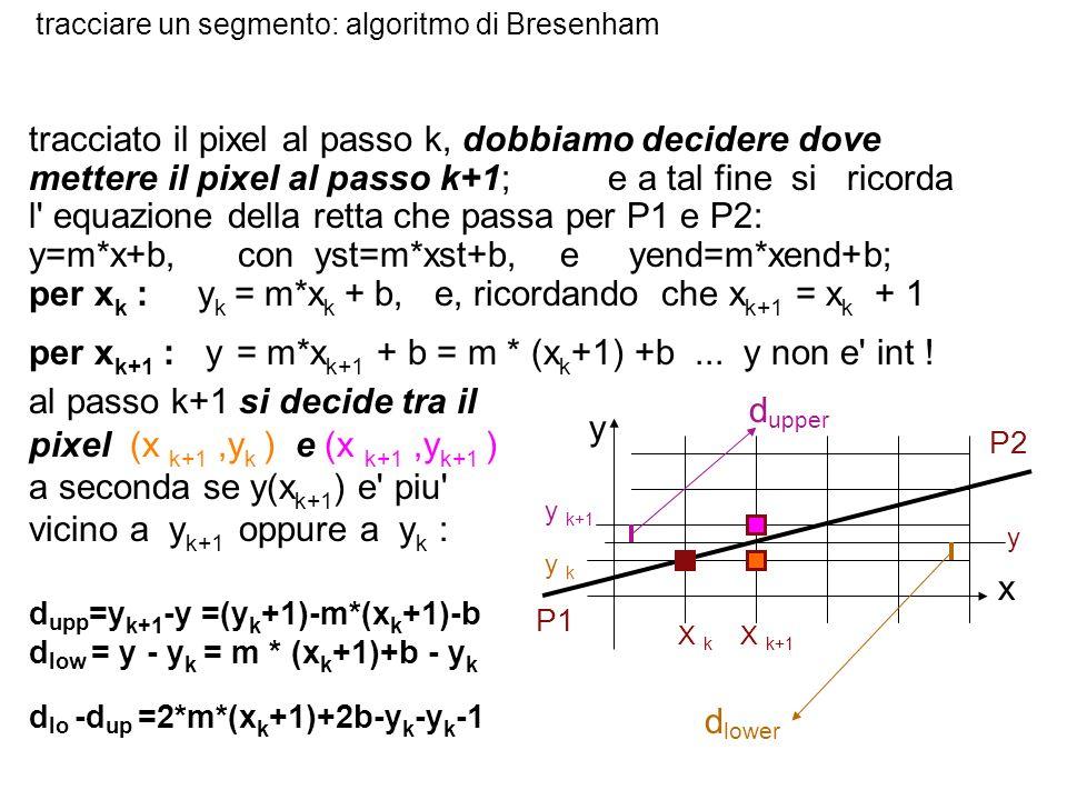 tracciare un segmento: algoritmo di Bresenham tracciato il pixel al passo k, dobbiamo decidere dove mettere il pixel al passo k+1; e a tal fine si ric