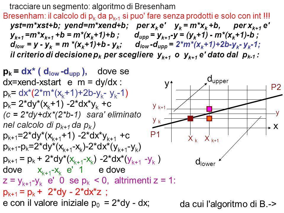 tracciare un segmento: algoritmo di Bresenham yst=m*xst+b; yend=m*xend+b; per x k e' y k = m*x k +b, per x k+1 e' y k+1 =m*x k+1 +b = m*(x k +1)+b ; d