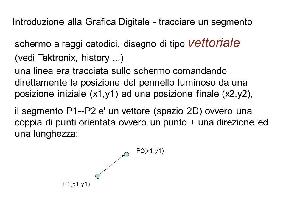 Introduzione alla Grafica Digitale - tracciare un segmento schermo a raggi catodici, disegno di tipo vettoriale (vedi Tektronix, history...) una linea
