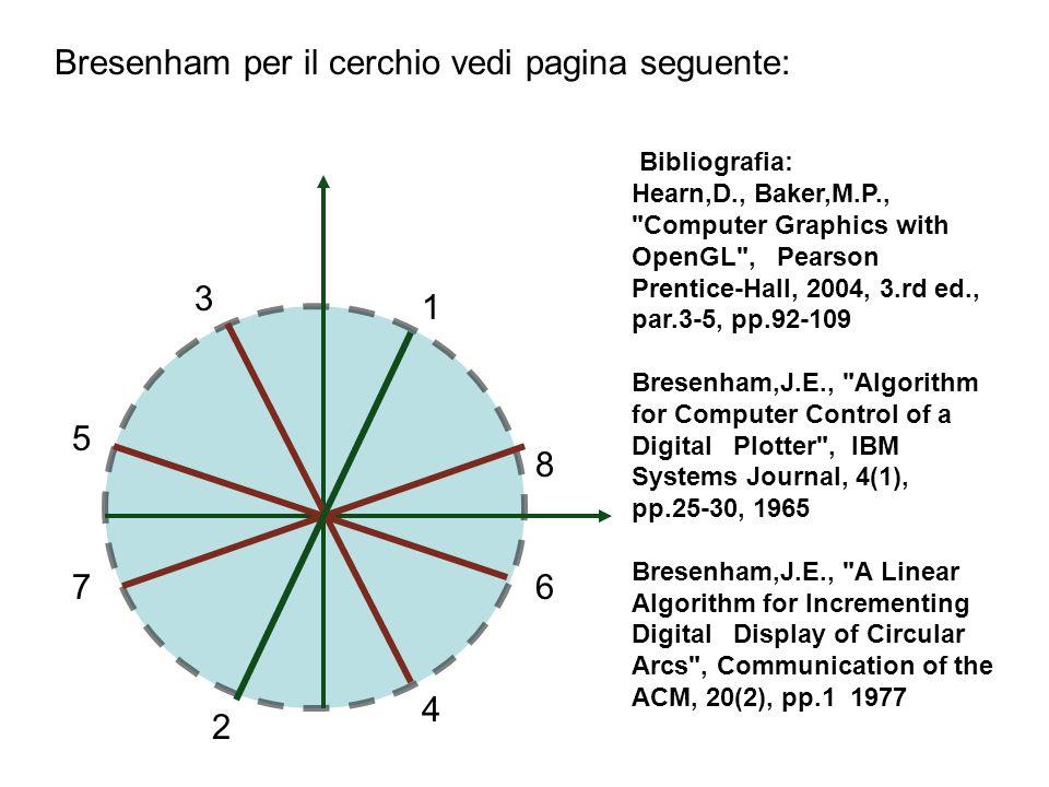 Bresenham per il cerchio vedi pagina seguente: 8 76 5 4 3 2 1 Bibliografia: Hearn,D., Baker,M.P.,