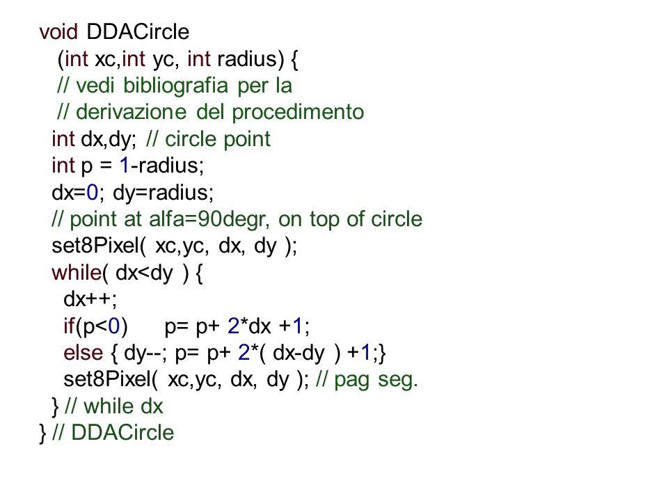 void DDACircle (int xc,int yc, int radius) { // vedi bibliografia per la // derivazione del procedimento int dx,dy; // circle point int p = 1-radius;