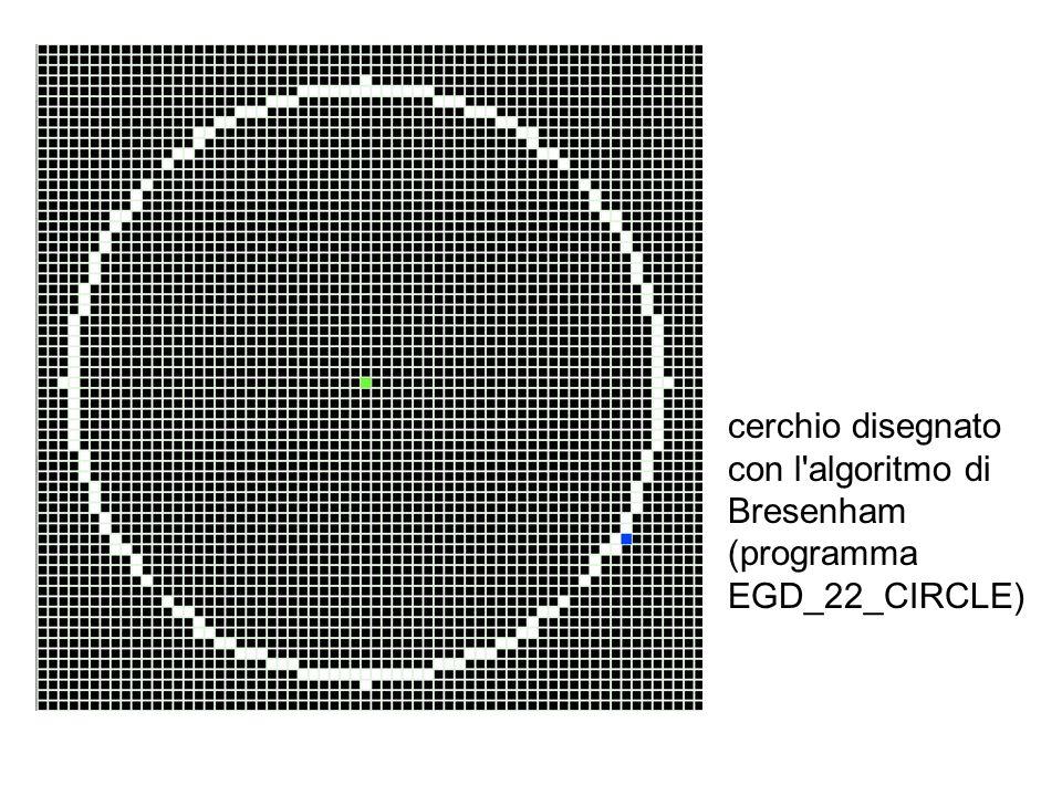 cerchio disegnato con l'algoritmo di Bresenham (programma EGD_22_CIRCLE)