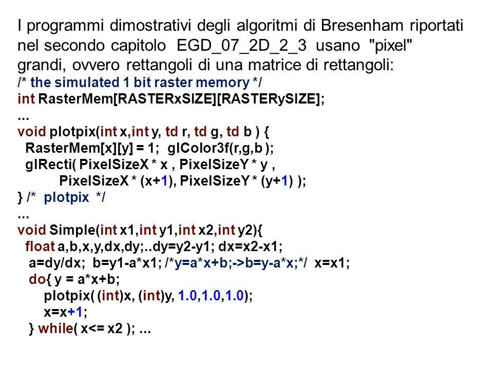 I programmi dimostrativi degli algoritmi di Bresenham riportati nel secondo capitolo EGD_07_2D_2_3 usano