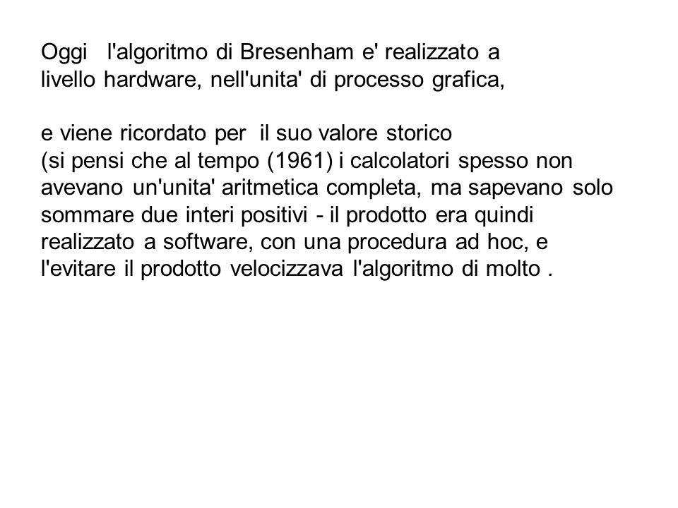 Oggi l'algoritmo di Bresenham e' realizzato a livello hardware, nell'unita' di processo grafica, e viene ricordato per il suo valore storico (si pensi