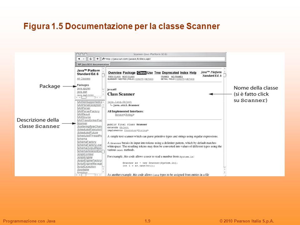 1.9© 2010 Pearson Italia S.p.A.Programmazione con Java Figura 1.5 Documentazione per la classe Scanner