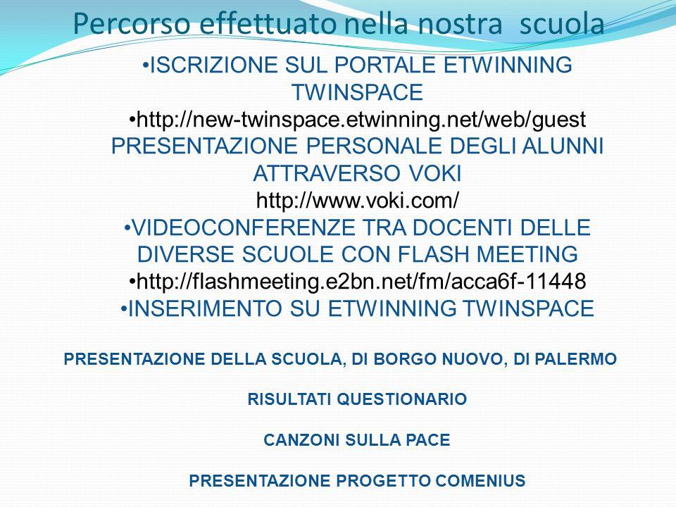 Percorso effettuato nella nostra scuola ISCRIZIONE SUL PORTALE ETWINNING TWINSPACE http://new-twinspace.etwinning.net/web/guest PRESENTAZIONE PERSONALE DEGLI ALUNNI ATTRAVERSO VOKI http://www.voki.com/ VIDEOCONFERENZE TRA DOCENTI DELLE DIVERSE SCUOLE CON FLASH MEETING http://flashmeeting.e2bn.net/fm/acca6f-11448 INSERIMENTO SU ETWINNING TWINSPACE PRESENTAZIONE DELLA SCUOLA, DI BORGO NUOVO, DI PALERMO RISULTATI QUESTIONARIO CANZONI SULLA PACE PRESENTAZIONE PROGETTO COMENIUS